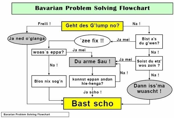 problemloesung_in_bayern.jpg